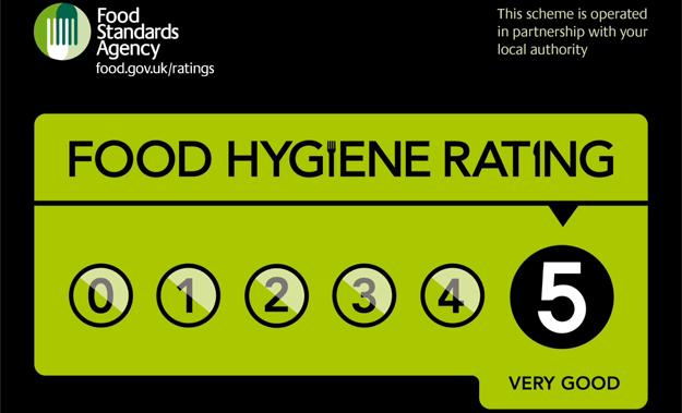 Food Hygiene Ratings explained